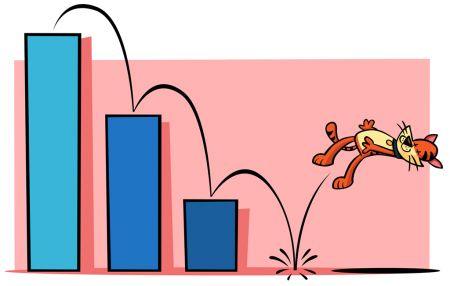 Dead Cat Bounce 란 무엇입니까? IQ Option으로 거래 할 때 사용하는 방법