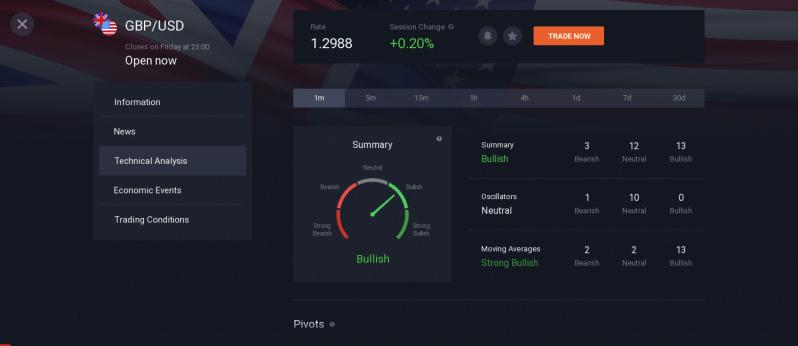 IQ Option에서 CFD 상품(Forex, Crypto, Stocks)을 등록하고 거래하는 방법